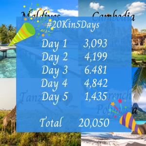 20k in 5 days challenge pic. Pictures of tropical scenery in the background with a daily word count on a blue overlay